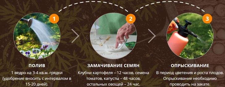биоудобрение biogrow инструкция по применению